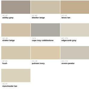 Sherwin Williams Most Popular Colors